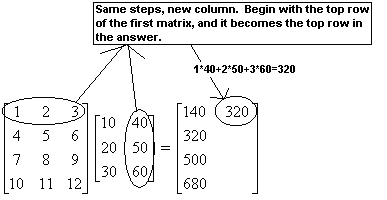 A picture showing the following steps in multiplying matrices for the second row.
