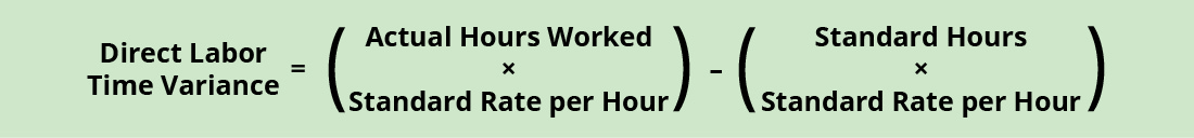 Direct Labor Time Variance equals (Actual Hours Worked x Standard rate per Hour) minus (Standard Hours times Standard Rate per Hour).