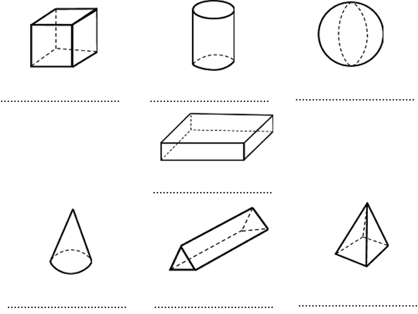 Examples of Cube Shaped Objects http://cnx.org/content/m32300/1.1/