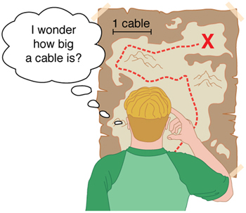 A boy looking at a map and trying to guess distances with unit of length mentioned as cables between two points.