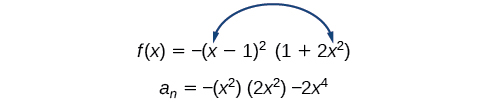 Graph of f(x)=x^4-x^3-4x^2+4x which denotes where the function increases and decreases and its turning points.