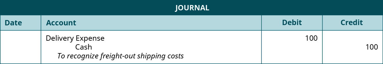 """A journal entry shows a debit to Delivery Expense for $100 and credit to Cash for $100 with the note """"to recognize freight-out shipping costs."""""""